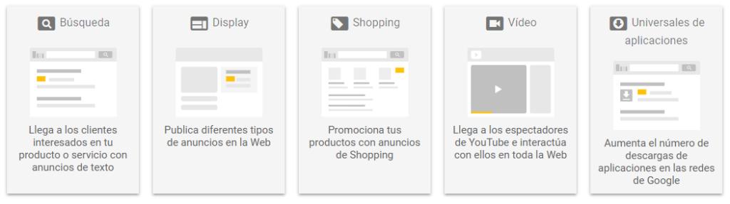 Tipos de Anuncios en Google Ads